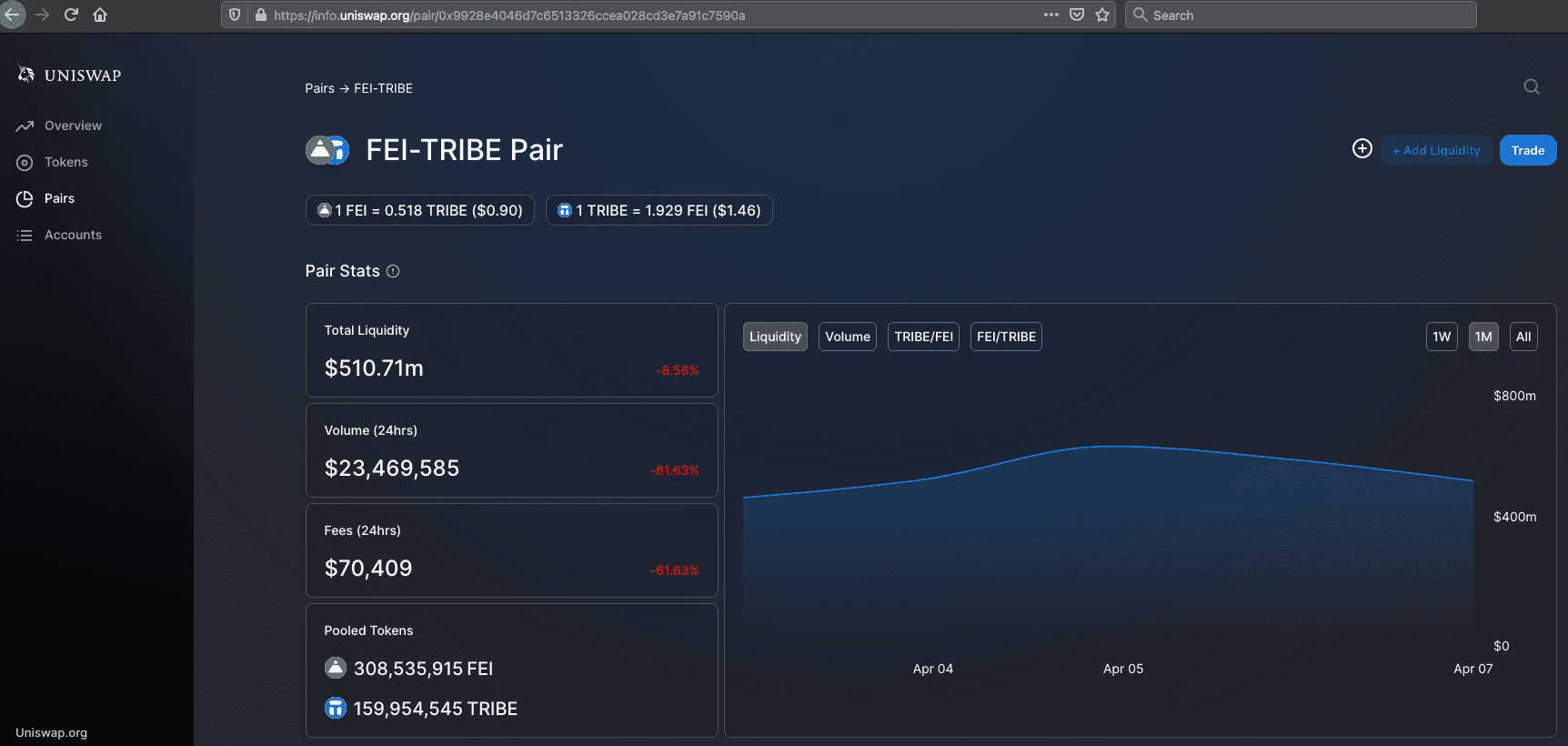 2021-04-07-14-09-10-TRIBE币价